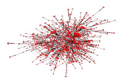 复杂系统中的幂律分布